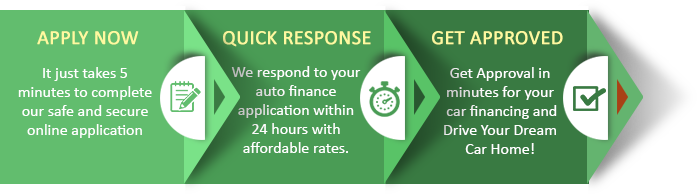 Zero Down Payment Car Loans Bad Credit 0 Down Car Loans For Bad Credit
